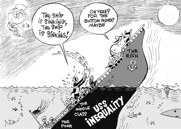 uss inequality other words