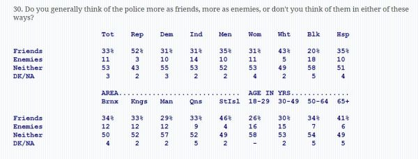 quinnipiac question to new yorkers about whether they consider police officers friends or enemies